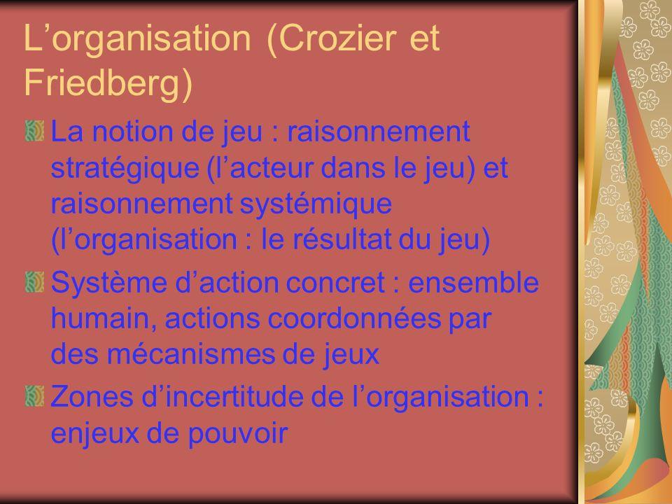 Lorganisation (Crozier et Friedberg) La notion de jeu : raisonnement stratégique (lacteur dans le jeu) et raisonnement systémique (lorganisation : le résultat du jeu) Système daction concret : ensemble humain, actions coordonnées par des mécanismes de jeux Zones dincertitude de lorganisation : enjeux de pouvoir
