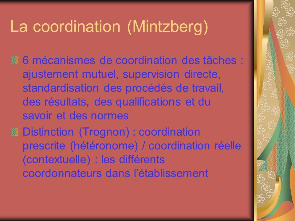 La coordination (Mintzberg) 6 mécanismes de coordination des tâches : ajustement mutuel, supervision directe, standardisation des procédés de travail, des résultats, des qualifications et du savoir et des normes Distinction (Trognon) : coordination prescrite (hétéronome) / coordination réelle (contextuelle) : les différents coordonnateurs dans létablissement