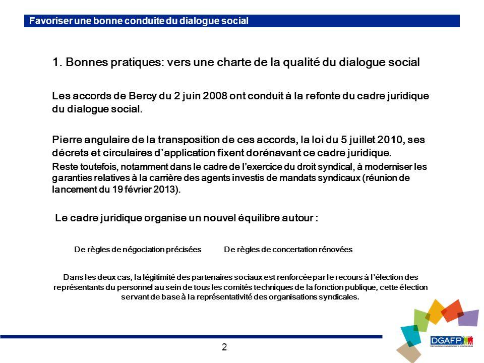 2 Favoriser une bonne conduite du dialogue social 1.