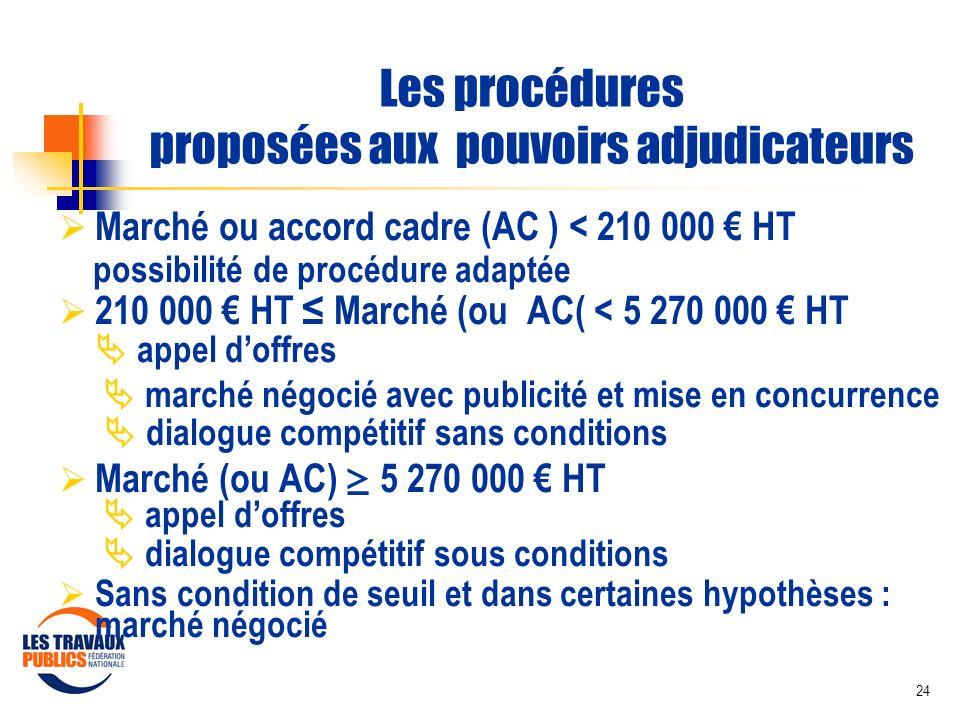 24 Les procédures proposées aux pouvoirs adjudicateurs Marché ou accord cadre (AC ) < 210 000 HT possibilité de procédure adaptée 210 000 HT Marché (o