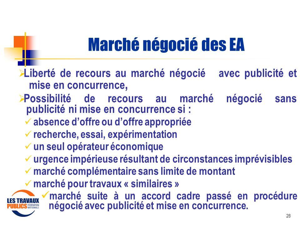 28 Marché négocié des EA Liberté de recours au marché négocié avec publicité et mise en concurrence, Possibilité de recours au marché négocié sans pub