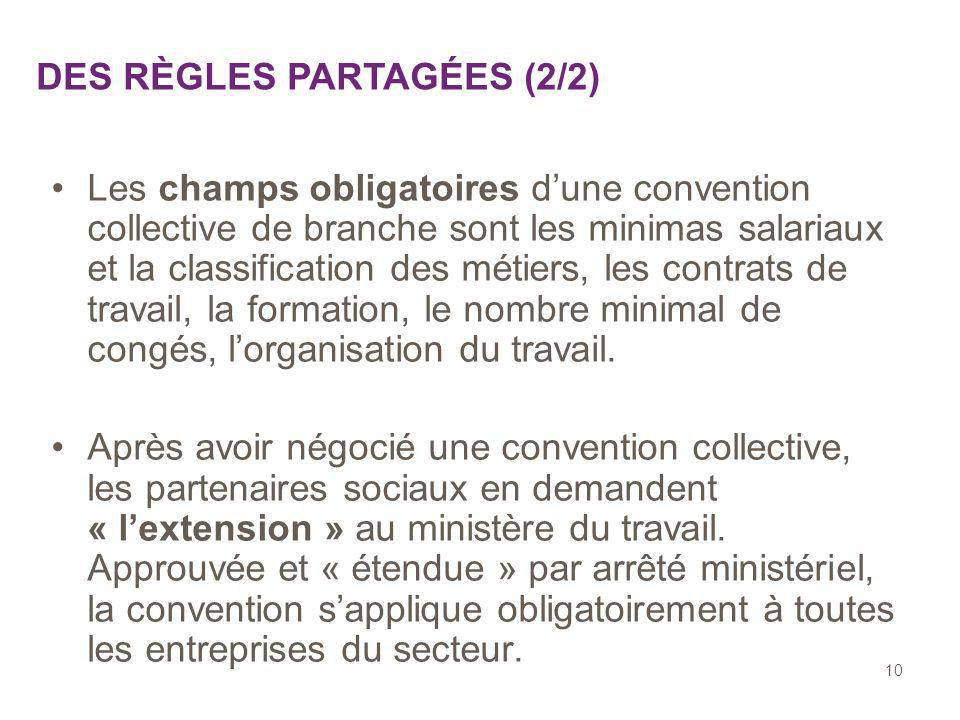 10 Les champs obligatoires dune convention collective de branche sont les minimas salariaux et la classification des métiers, les contrats de travail,