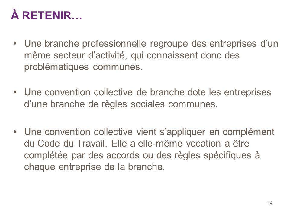 14 À RETENIR… Une branche professionnelle regroupe des entreprises dun même secteur dactivité, qui connaissent donc des problématiques communes. Une c