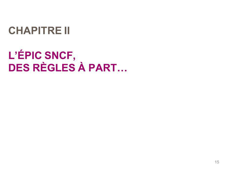 15 CHAPITRE II LÉPIC SNCF, DES RÈGLES À PART…