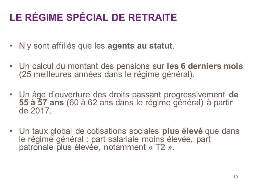 19 LE RÉGIME SPÉCIAL DE RETRAITE Ny sont affiliés que les agents au statut.