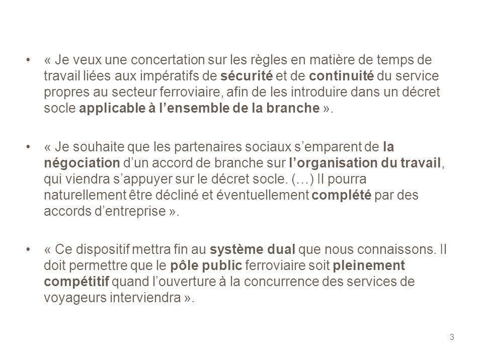 3 « Je veux une concertation sur les règles en matière de temps de travail liées aux impératifs de sécurité et de continuité du service propres au secteur ferroviaire, afin de les introduire dans un décret socle applicable à lensemble de la branche ».
