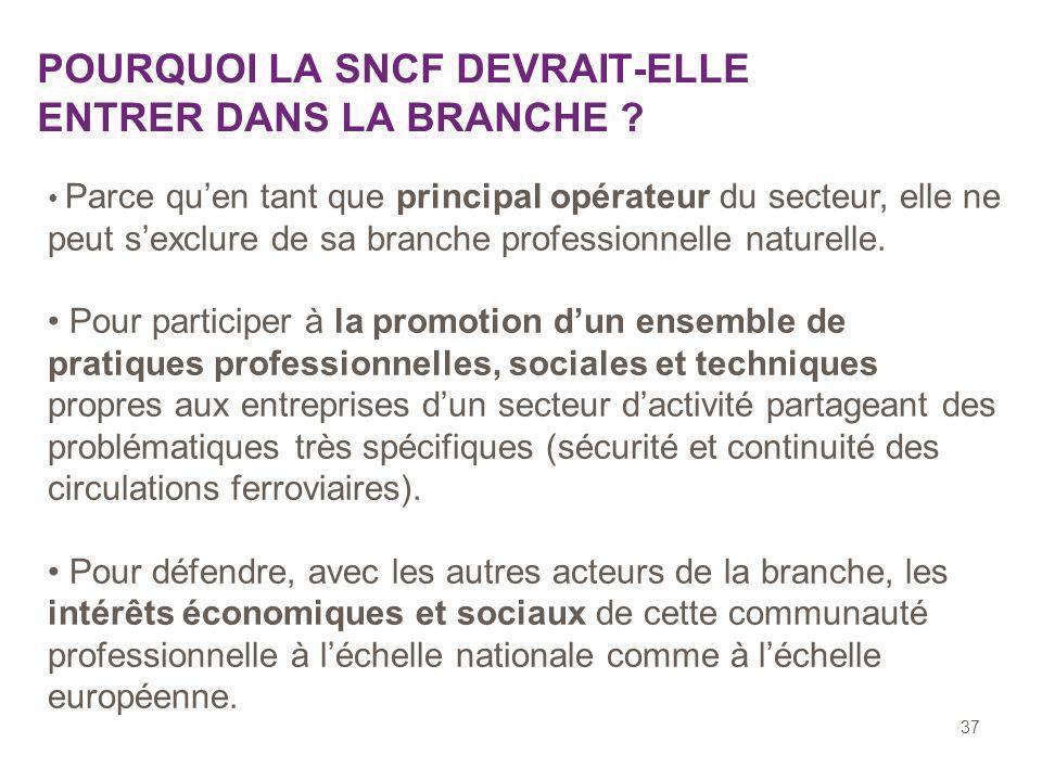 37 POURQUOI LA SNCF DEVRAIT-ELLE ENTRER DANS LA BRANCHE ? Parce quen tant que principal opérateur du secteur, elle ne peut sexclure de sa branche prof