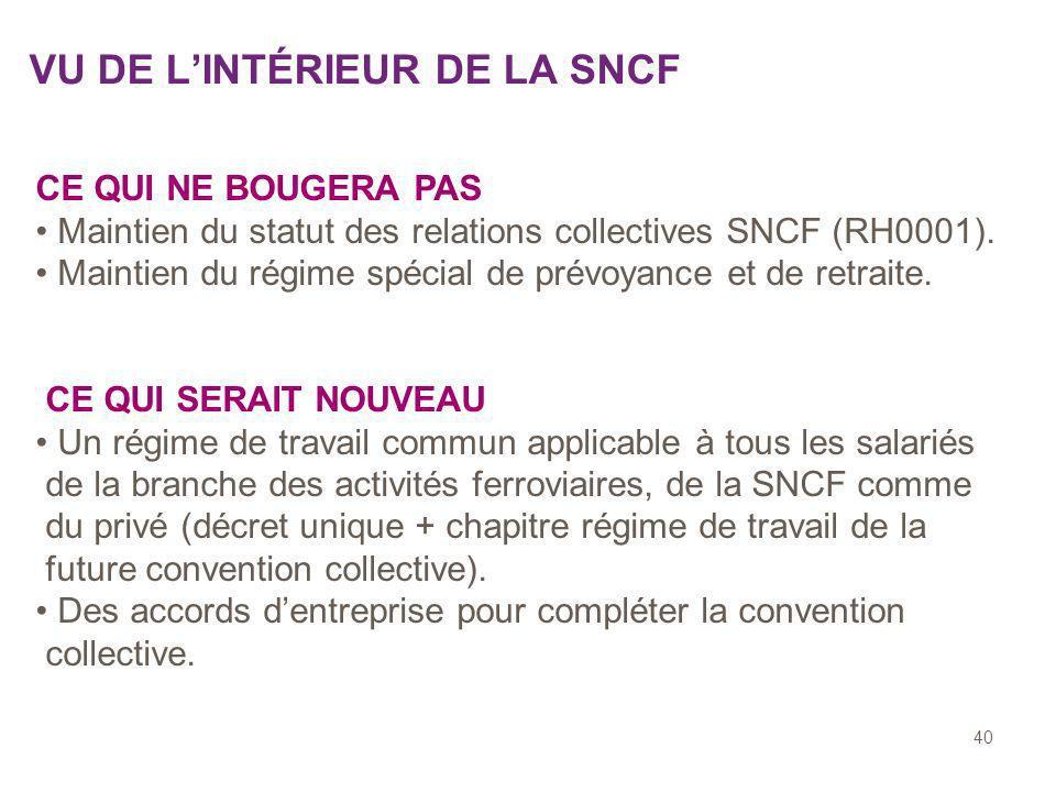 40 VU DE LINTÉRIEUR DE LA SNCF CE QUI NE BOUGERA PAS Maintien du statut des relations collectives SNCF (RH0001). Maintien du régime spécial de prévoya