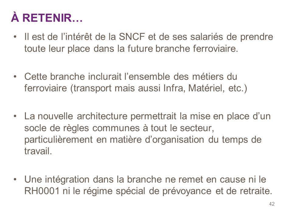 42 Il est de lintérêt de la SNCF et de ses salariés de prendre toute leur place dans la future branche ferroviaire. Cette branche inclurait lensemble