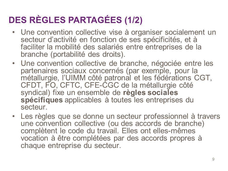 9 Une convention collective vise à organiser socialement un secteur dactivité en fonction de ses spécificités, et à faciliter la mobilité des salariés