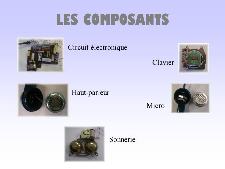 LES COMPOSANTS Circuit électronique Clavier Haut-parleur Micro Sonnerie