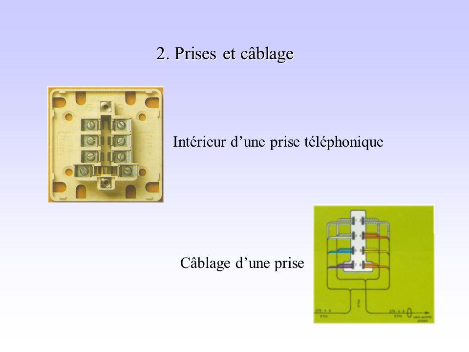 2. Prises et câblage Intérieur dune prise téléphonique Câblage dune prise