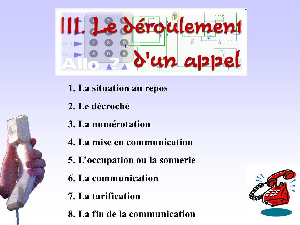 1. La situation au repos 2. Le décroché 3. La numérotation 4. La mise en communication 5. Loccupation ou la sonnerie 6. La communication 7. La tarific