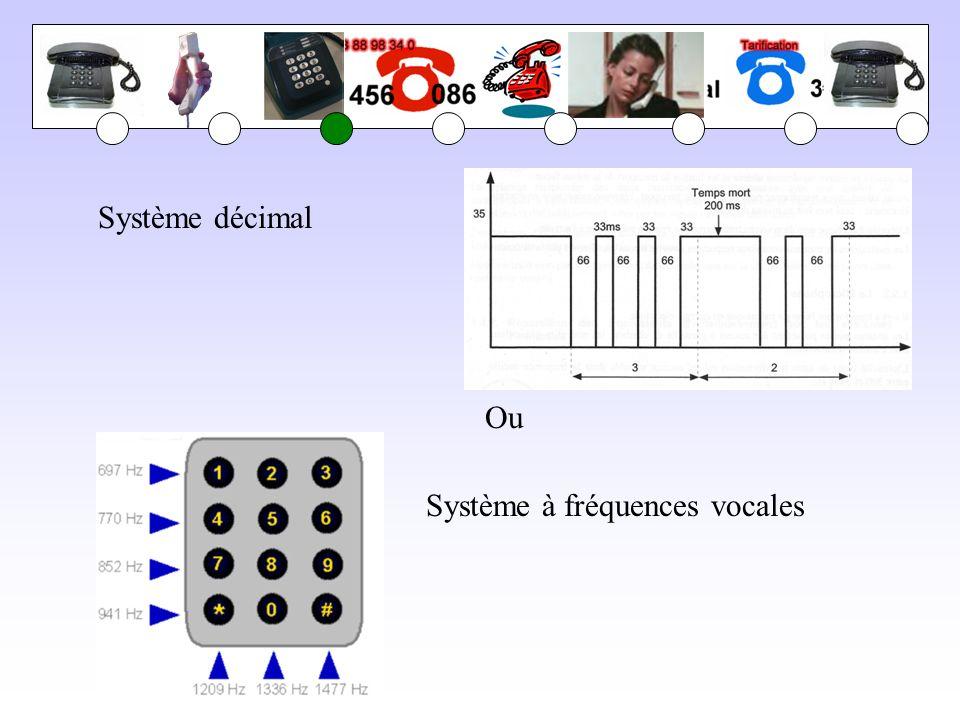 Système décimal Système à fréquences vocales Ou