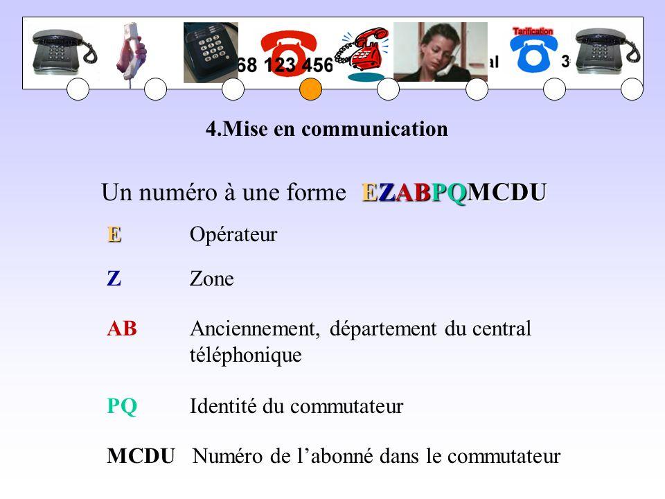 EZABPQMCDU Un numéro à une forme EZABPQMCDU 4.Mise en communication E E Opérateur Z Zone PQ Identité du commutateur MCDU Numéro de labonné dans le com