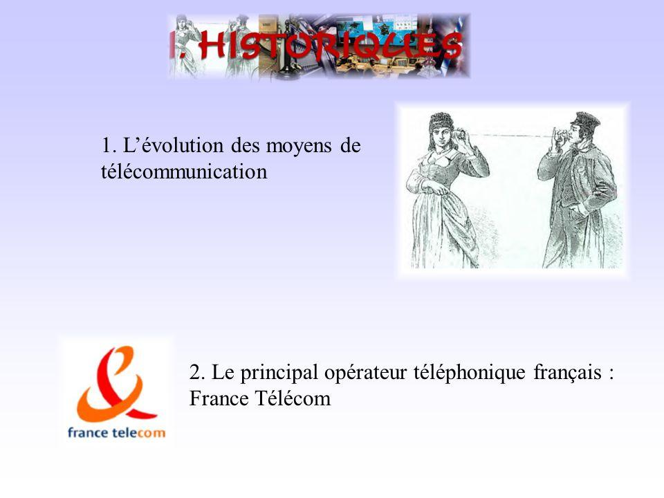 1. Lévolution des moyens de télécommunication 2. Le principal opérateur téléphonique français : France Télécom