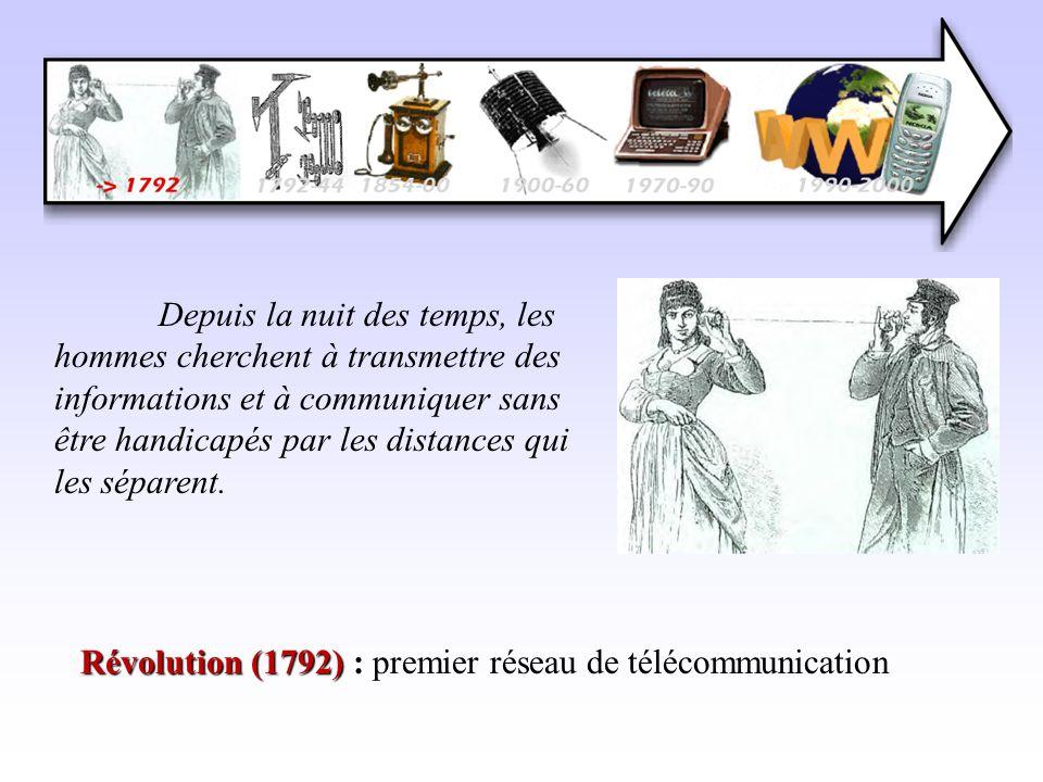 Claude Chappe invente le télégraphe optique - Ligne télégraphique Paris Lille en 1794 Utilité militaire En 1844, Samuel Morse met au point le télégraphe électrique - Liaison trans-Manche en 1851