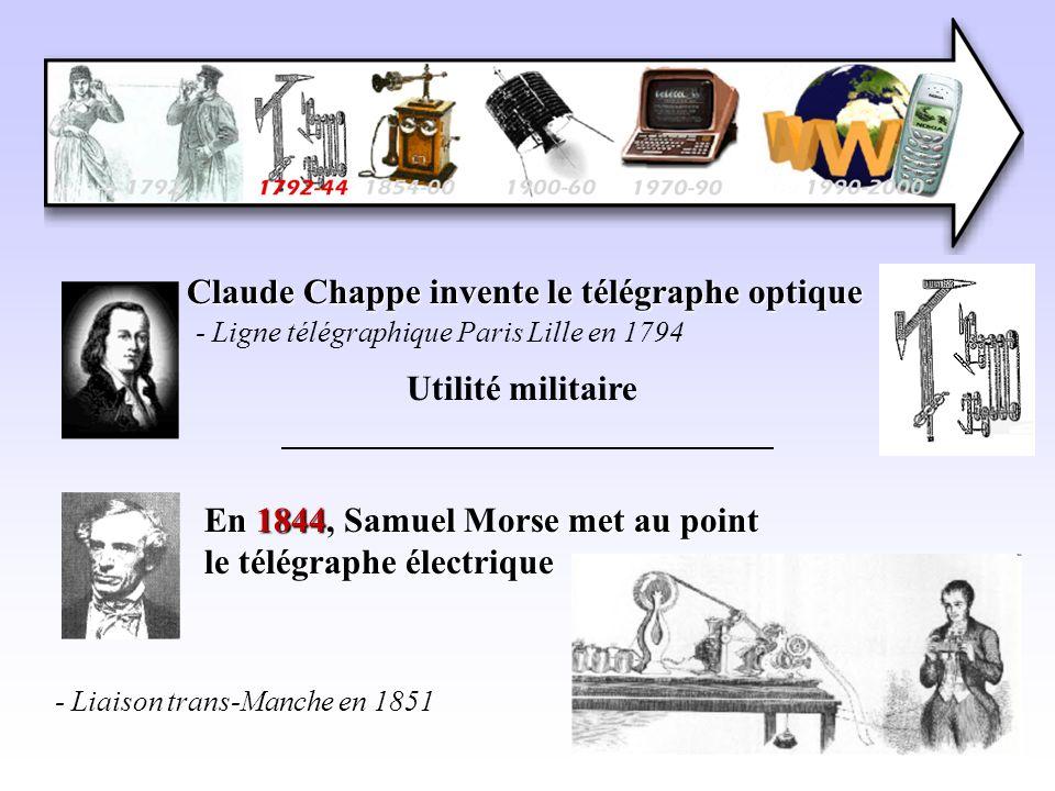 Claude Chappe invente le télégraphe optique - Ligne télégraphique Paris Lille en 1794 Utilité militaire En 1844, Samuel Morse met au point le télégrap