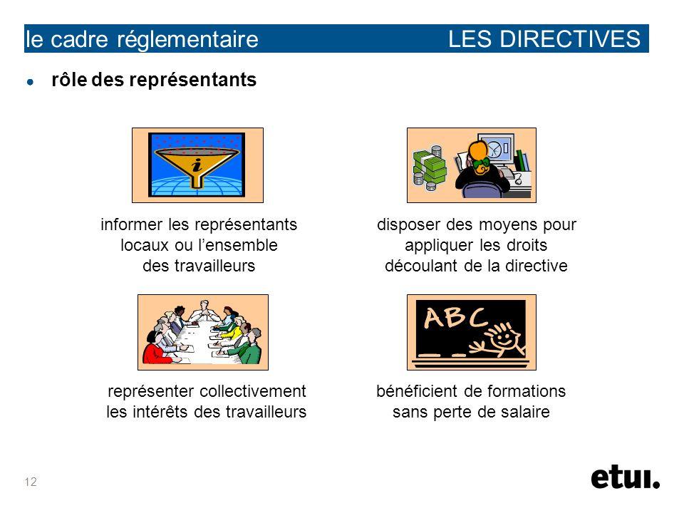 12 le cadre réglementaire LES DIRECTIVES rôle des représentants informer les représentants locaux ou lensemble des travailleurs disposer des moyens po