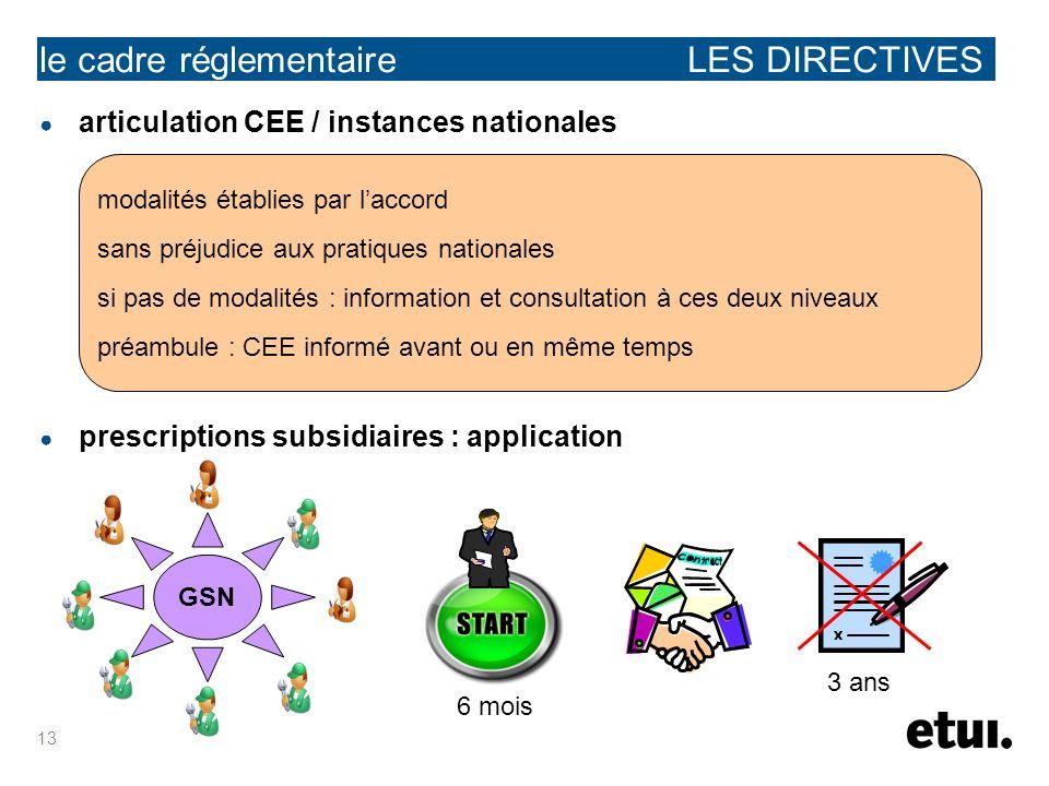 13 le cadre réglementaire LES DIRECTIVES articulation CEE / instances nationales prescriptions subsidiaires : application modalités établies par lacco