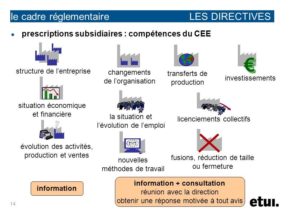 14 le cadre réglementaire LES DIRECTIVES prescriptions subsidiaires : compétences du CEE structure de lentreprise la situation et lévolution de lemplo