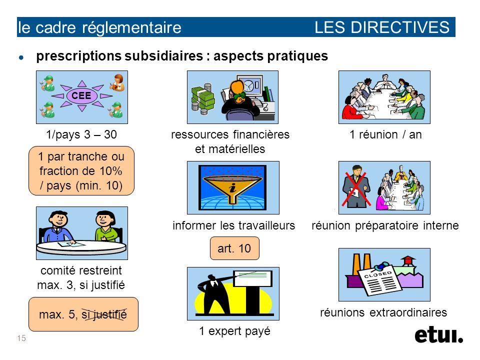 15 le cadre réglementaire LES DIRECTIVES prescriptions subsidiaires : aspects pratiques CEE 1/pays 3 – 30 1 par tranche ou fraction de 10% / pays (min