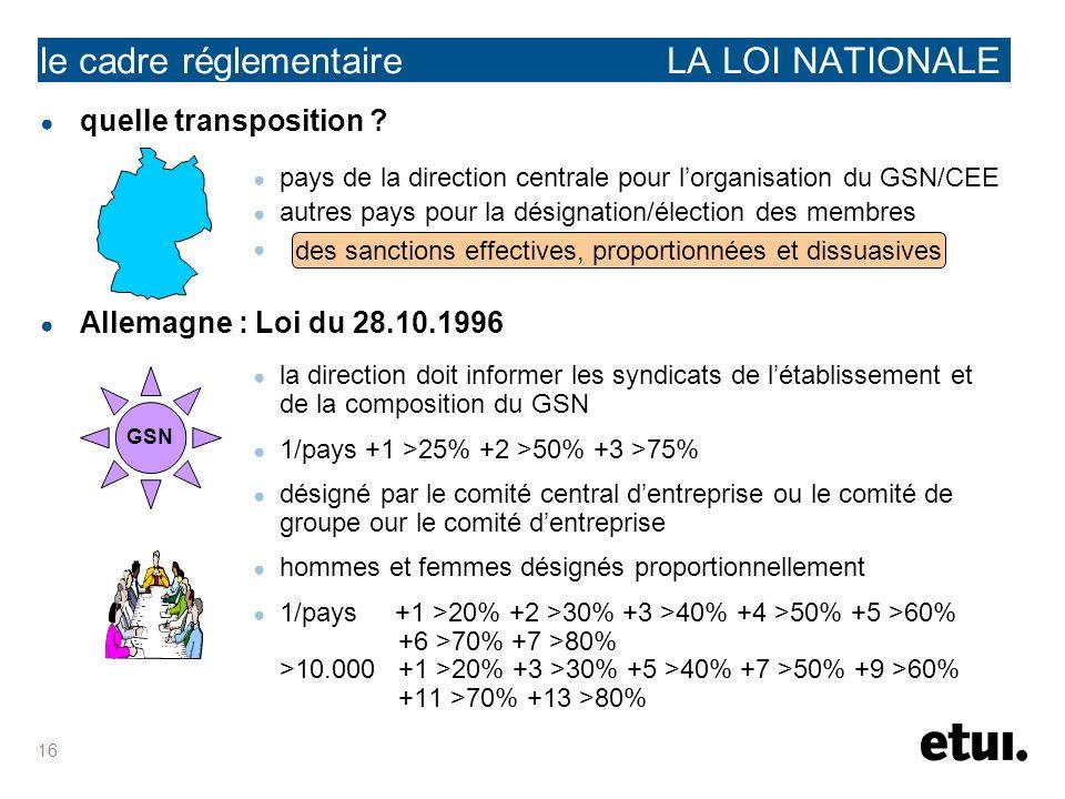 16 quelle transposition ? pays de la direction centrale pour lorganisation du GSN/CEE autres pays pour la désignation/élection des membres Allemagne :
