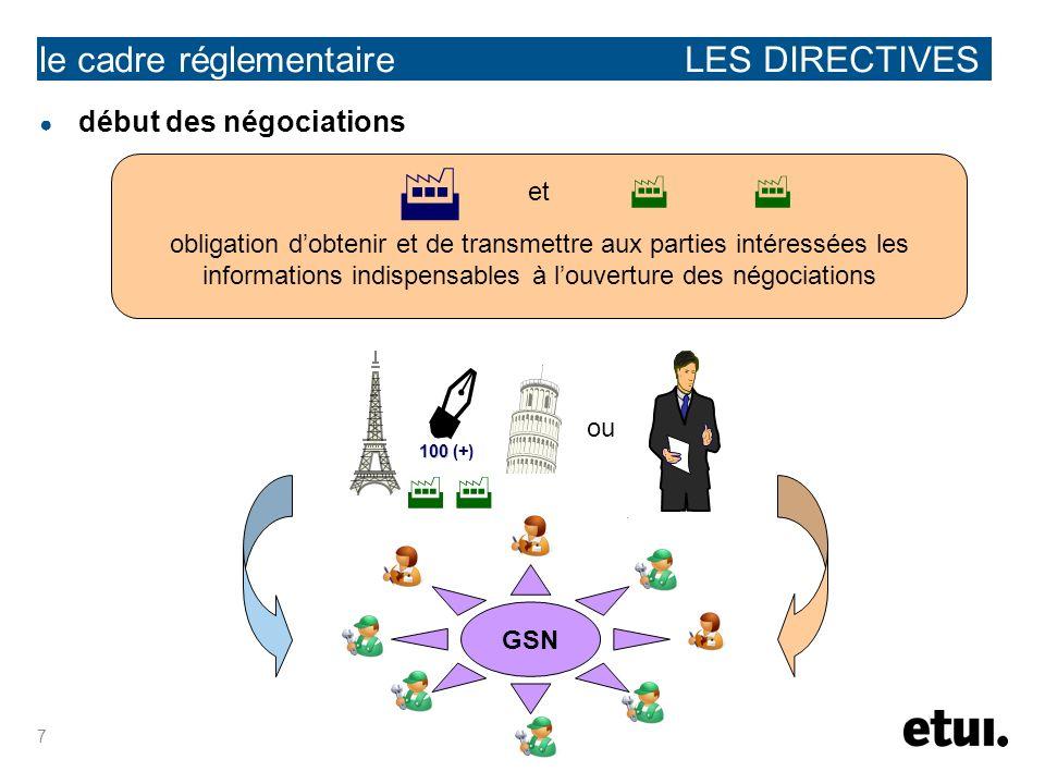 7 le cadre réglementaire LES DIRECTIVES début des négociations et obligation dobtenir et de transmettre aux parties intéressées les informations indis