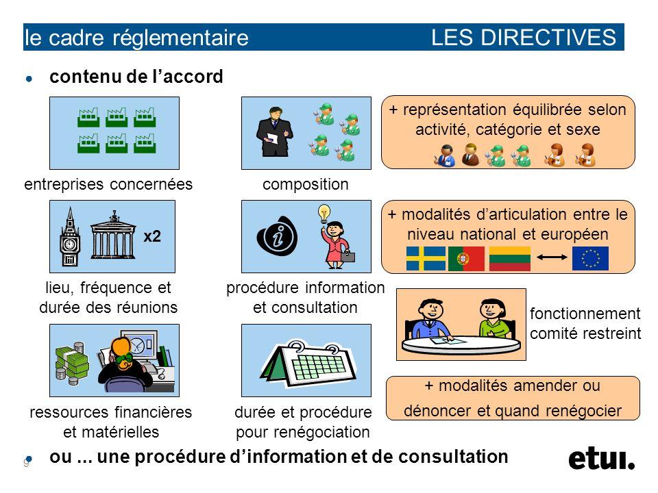 9 contenu de laccord ou... une procédure dinformation et de consultation + représentation équilibrée selon activité, catégorie et sexe le cadre réglem
