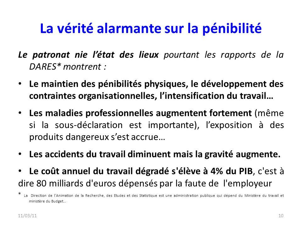 11/03/1110 La vérité alarmante sur la pénibilité Le patronat nie létat des lieux pourtant les rapports de la DARES* montrent : Le maintien des pénibil