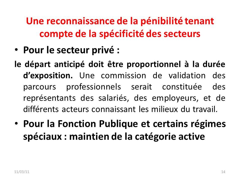 11/03/1114 Une reconnaissance de la pénibilité tenant compte de la spécificité des secteurs Pour le secteur privé : le départ anticipé doit être propo