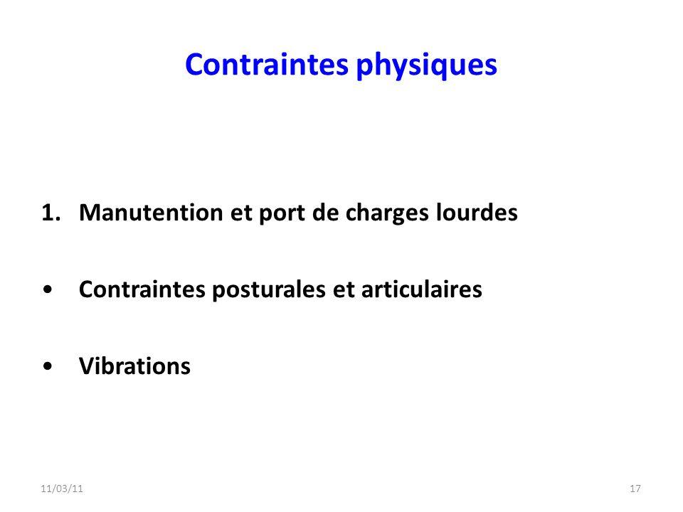 11/03/1117 Contraintes physiques 1.Manutention et port de charges lourdes Contraintes posturales et articulaires Vibrations