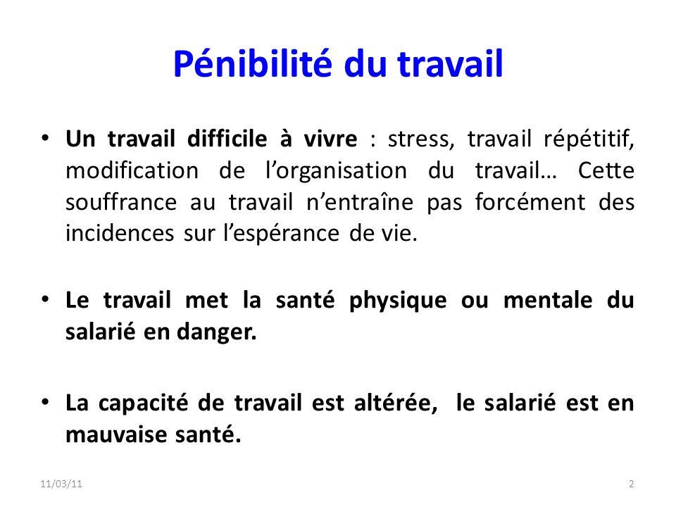 11/03/112 Pénibilité du travail Un travail difficile à vivre : stress, travail répétitif, modification de lorganisation du travail… Cette souffrance a