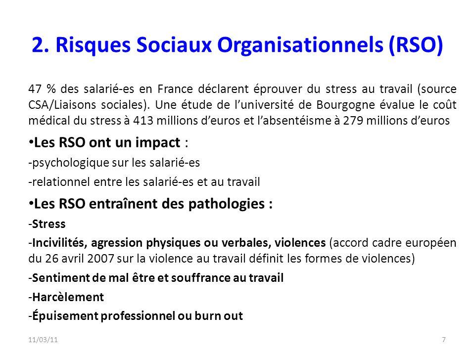 11/03/117 2. Risques Sociaux Organisationnels (RSO) 47 % des salarié-es en France déclarent éprouver du stress au travail (source CSA/Liaisons sociale