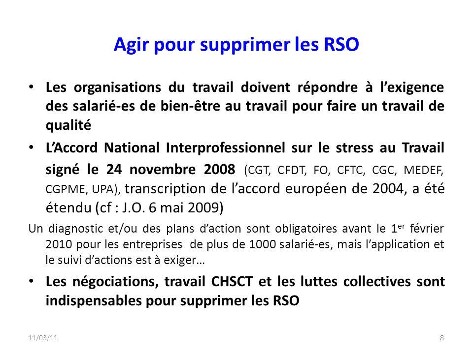 11/03/118 Agir pour supprimer les RSO Les organisations du travail doivent répondre à lexigence des salarié-es de bien-être au travail pour faire un t