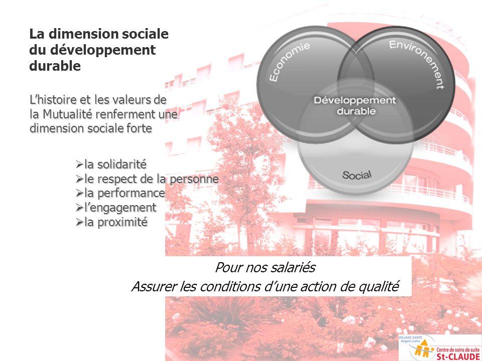 La dimension sociale du développement durable Lhistoire et les valeurs de la Mutualité renferment une dimension sociale forte la solidarité la solidar