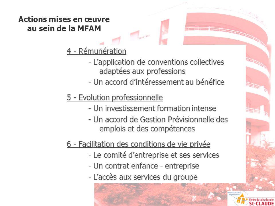 Actions mises en œuvre au sein de la MFAM 4 - Rémunération - Lapplication de conventions collectives adaptées aux professions - Un accord dintéresseme