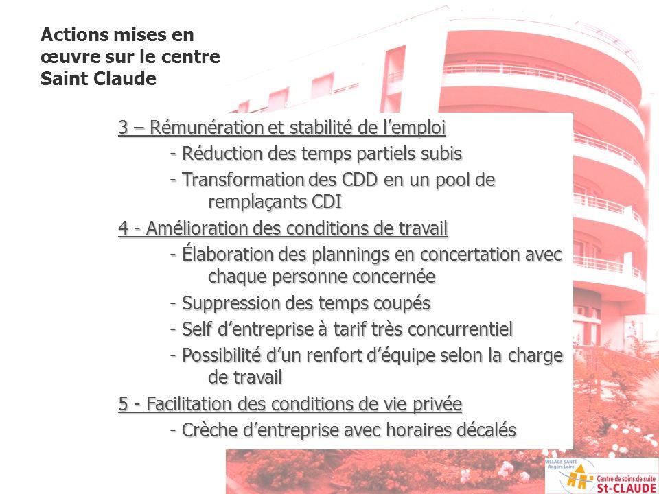 Actions mises en œuvre sur le centre Saint Claude 3 – Rémunération et stabilité de lemploi - Réduction des temps partiels subis - Transformation des C