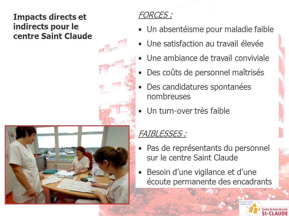 Impacts directs et indirects pour le centre Saint Claude FORCES : Un absentéisme pour maladie faible Une satisfaction au travail élevée Une ambiance d
