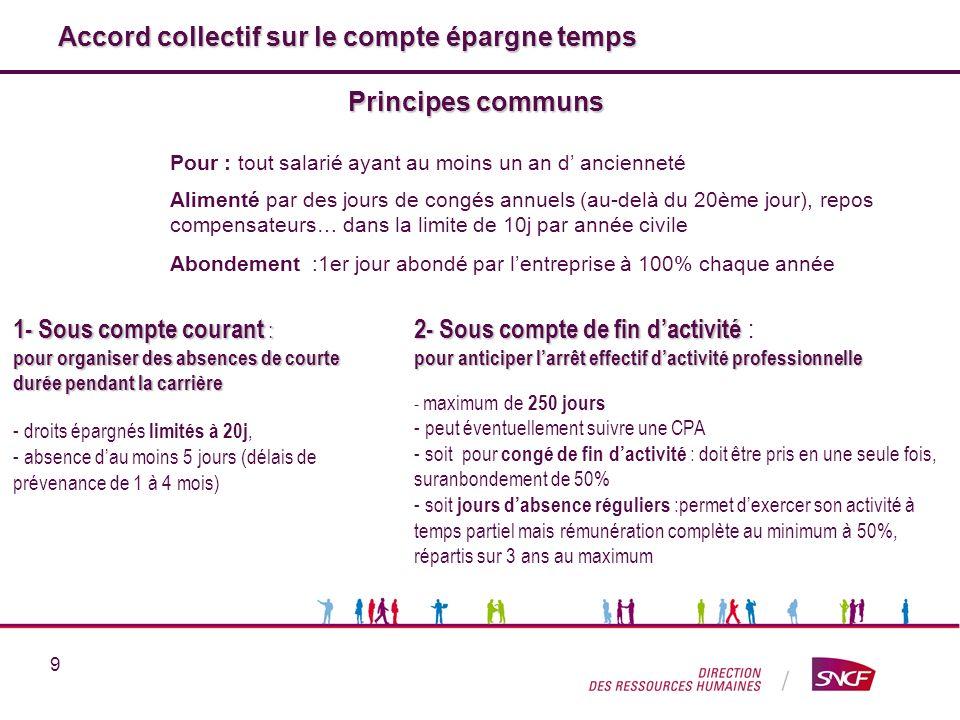 9 Accord collectif sur le compte épargne temps 1- Sous compte courant : pour organiser des absences de courte durée pendant la carrière - droits éparg