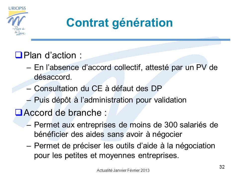 Actualité Janvier Février 2013 32 Contrat génération Plan daction : –En labsence daccord collectif, attesté par un PV de désaccord.