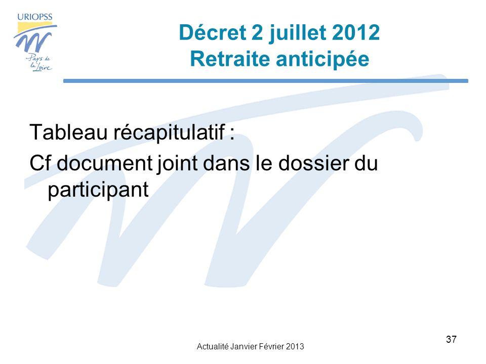 Actualité Janvier Février 2013 37 Décret 2 juillet 2012 Retraite anticipée Tableau récapitulatif : Cf document joint dans le dossier du participant