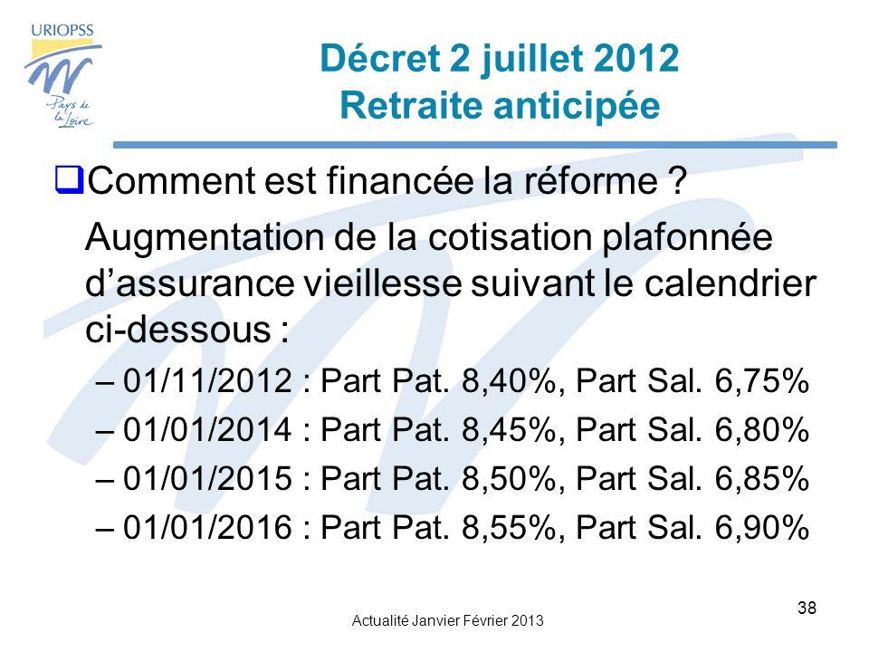 Actualité Janvier Février 2013 38 Décret 2 juillet 2012 Retraite anticipée Comment est financée la réforme .