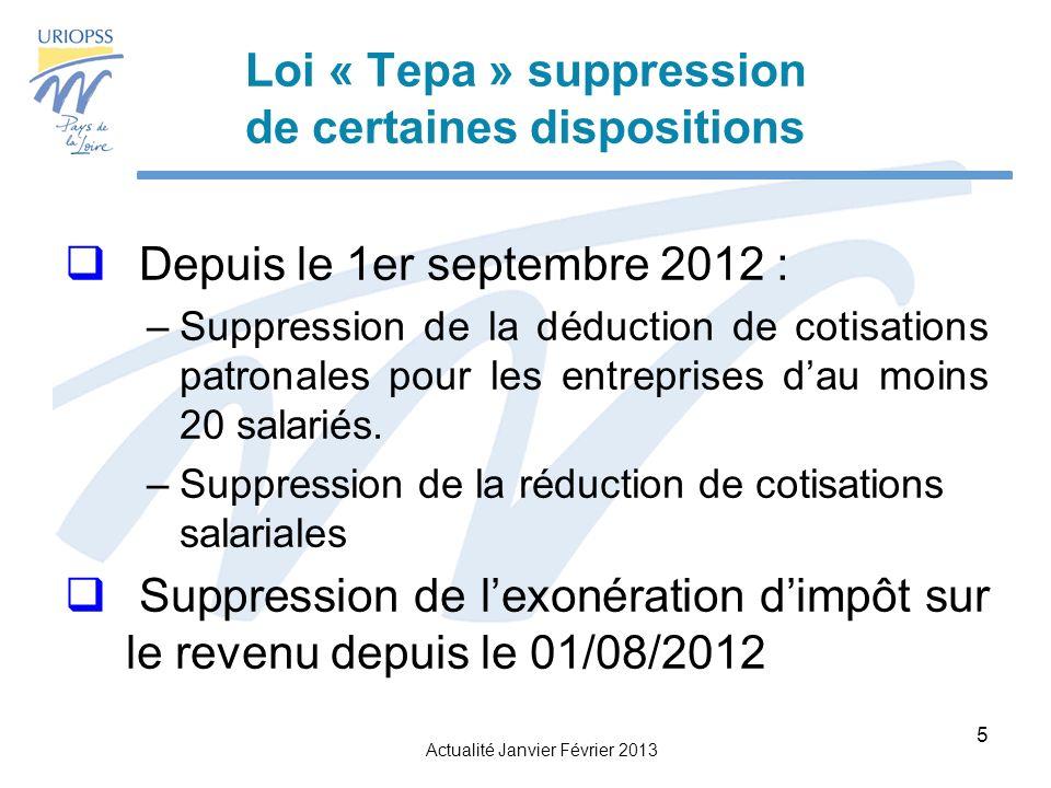 Actualité Janvier Février 2013 5 Loi « Tepa » suppression de certaines dispositions Depuis le 1er septembre 2012 : –Suppression de la déduction de cotisations patronales pour les entreprises dau moins 20 salariés.