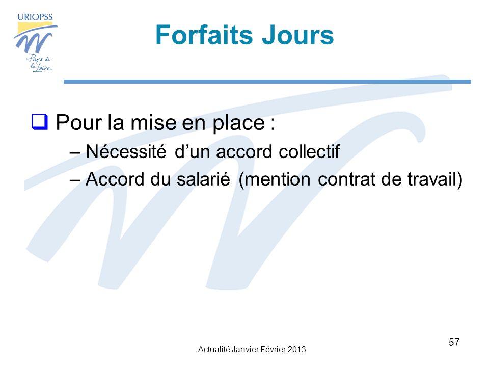 Actualité Janvier Février 2013 57 Forfaits Jours Pour la mise en place : – Nécessité dun accord collectif – Accord du salarié (mention contrat de travail)