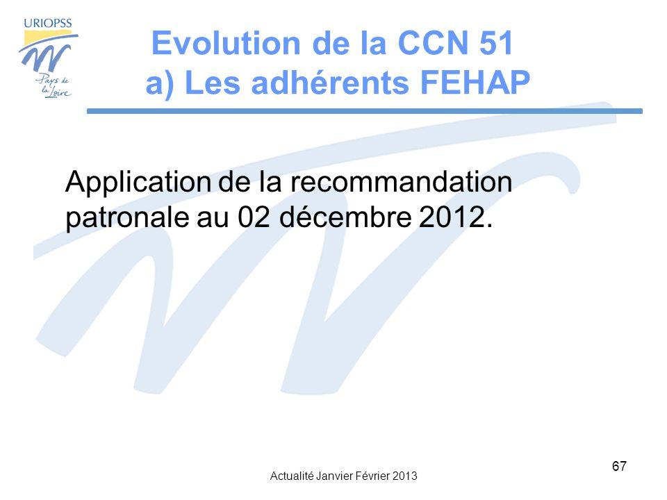 Actualité Janvier Février 2013 67 Evolution de la CCN 51 a) Les adhérents FEHAP Application de la recommandation patronale au 02 décembre 2012.