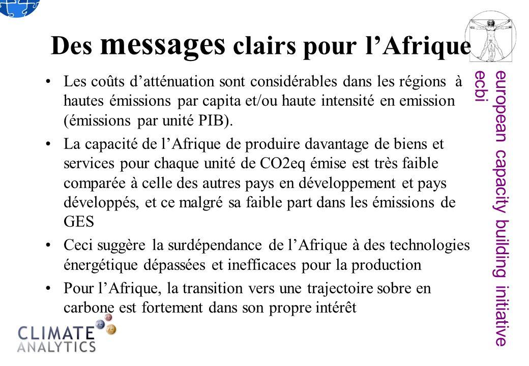 european capacity building initiativeecbi Des messages clairs pour lAfrique Les coûts datténuation sont considérables dans les régions à hautes émissions par capita et/ou haute intensité en emission (émissions par unité PIB).