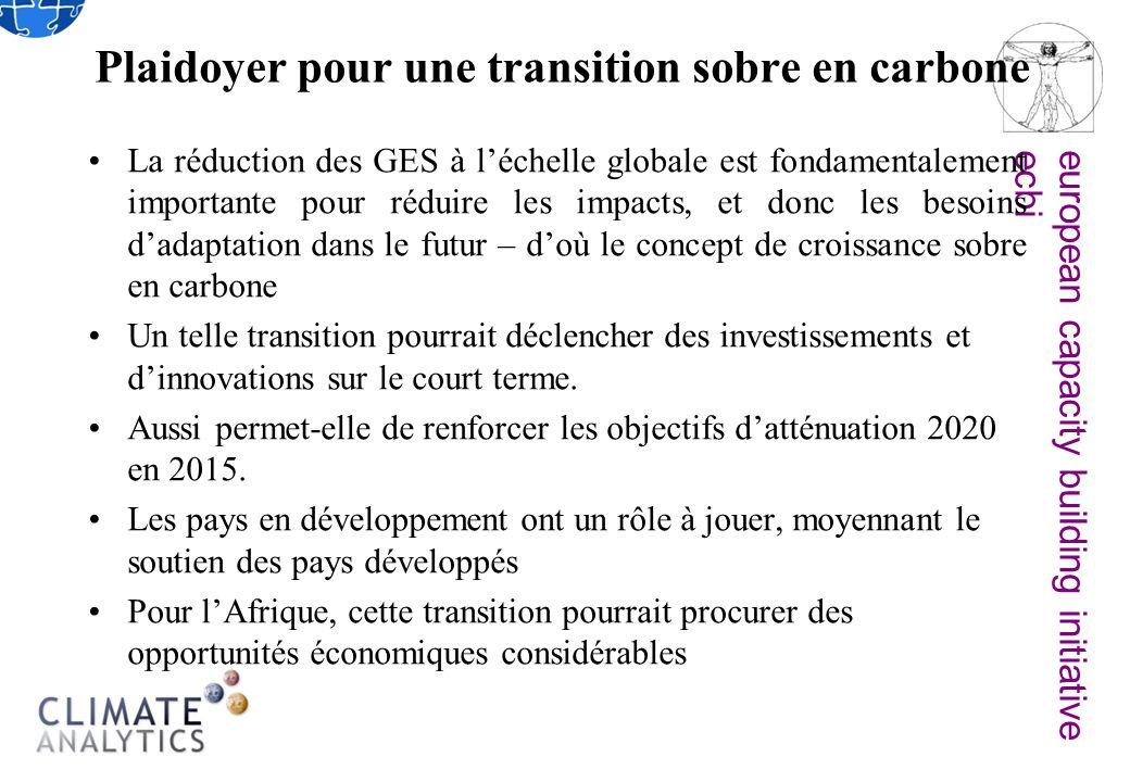european capacity building initiativeecbi Plaidoyer pour une transition sobre en carbone La réduction des GES à léchelle globale est fondamentalement