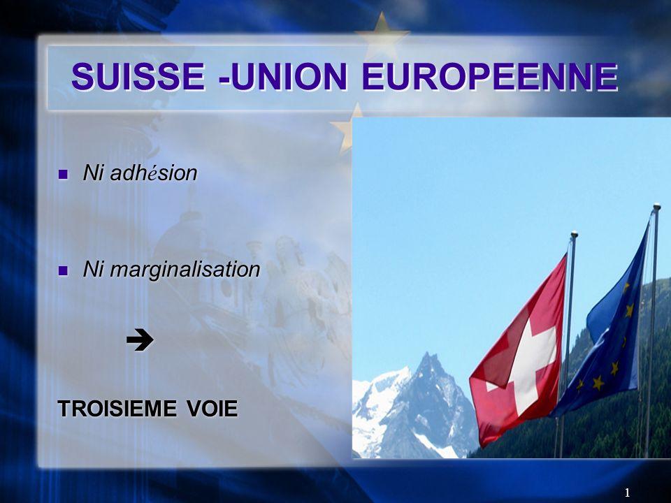 1 SUISSE -UNION EUROPEENNE Ni adh é sion Ni marginalisation TROISIEME VOIE Ni adh é sion Ni marginalisation TROISIEME VOIE