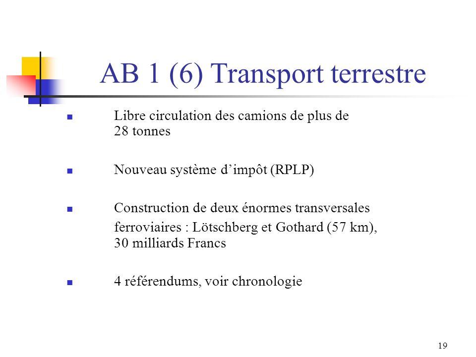 19 AB 1 (6) Transport terrestre Libre circulation des camions de plus de 28 tonnes Nouveau système dimpôt (RPLP) Construction de deux énormes transver